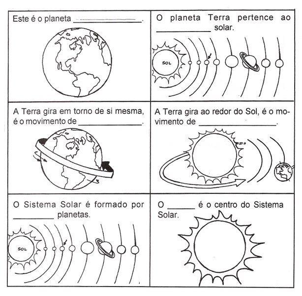 CI  NCIAS   Sistema Solar