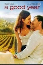 Watch A Good Year (2006) Movie Online