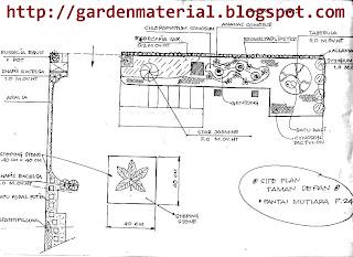 desain taman dengan gambar siteplan
