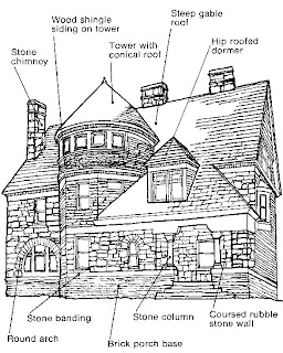 The helpful art teacher architecture detective what for Architectural decoration terms