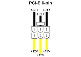 Wtyczka PCI-E 6-pin