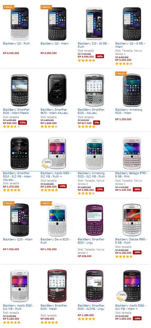 Daftar Harga Ponsel Blackberry Terbaru 2013