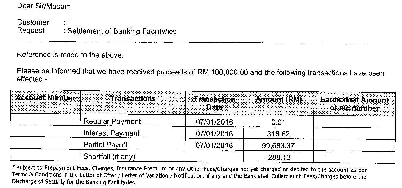Terminate Loan Asb By Easy Rhb And Maybank 2016 Pelangi Indah