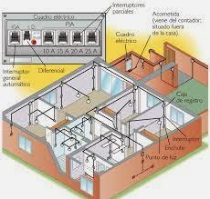 http://recursostic.educacion.es/secundaria/edad/4esotecnologia/quincena7/index_4quincena7.htm