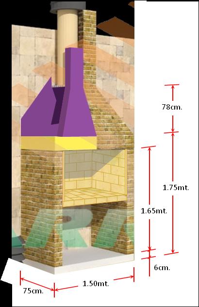Como hacer una parrilla como hacer una parrilla horno barbiquiur de uso domestico - Chimeneas grandes dimensiones ...