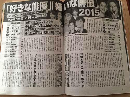 週刊文春「好きな俳優」「嫌いな俳優」2015