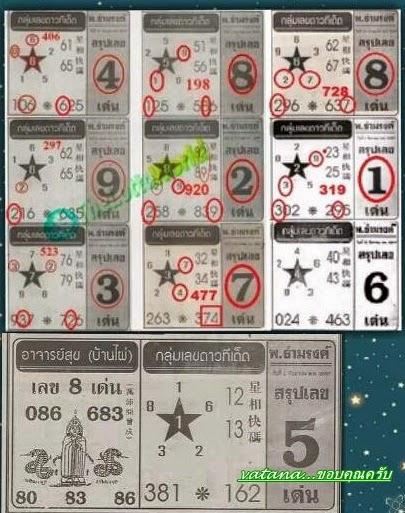 Thai Lottery Magazine Single Sure Tip Paper 01-09-2014