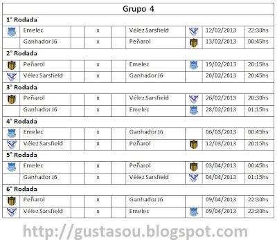 Datas com os jogos do grupo 4 da Libertadores 2013.