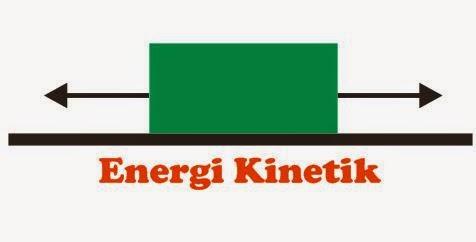 Rumus Energi Kinetik Dalam Mata Pelajaran Fisika