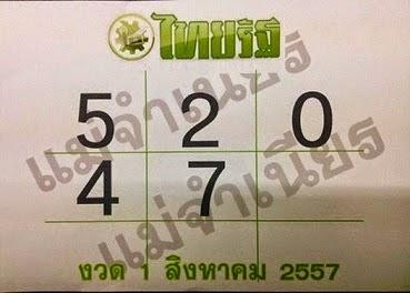 เลขเด็ดงวดนี้ เลขเด็ดดัง หวยเด็ด หวยแม่จำเนียร หวยไทยรัฐ หวยเดลินิวส์ หวยบางกอกทูเดย์