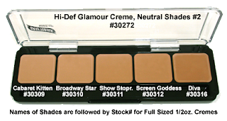 graftobian creme foundation palette neutral2