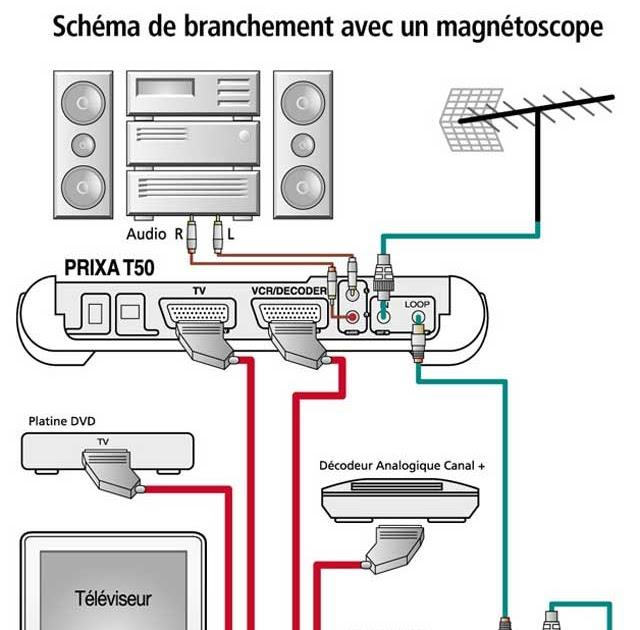 schema de branchement prixa t50 schema electrique. Black Bedroom Furniture Sets. Home Design Ideas