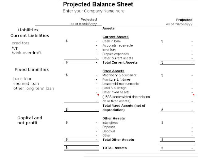 Doc14321490 Prepare a Balance Sheet Sample Balance Sheet 92 – Prepare a Balance Sheet