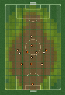 FM14 Tactic Cobra Average Position