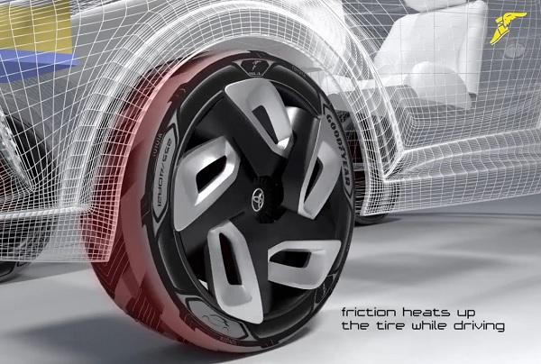 Goodyear está desarrollando nuevas tecnologías para sus neumáticos