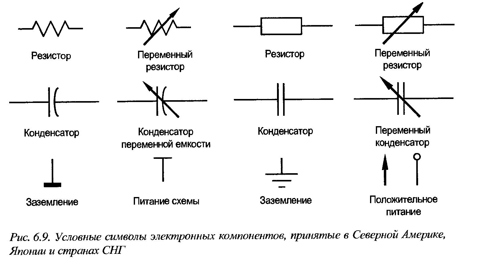 обозначение на схеме автоматизации насоса