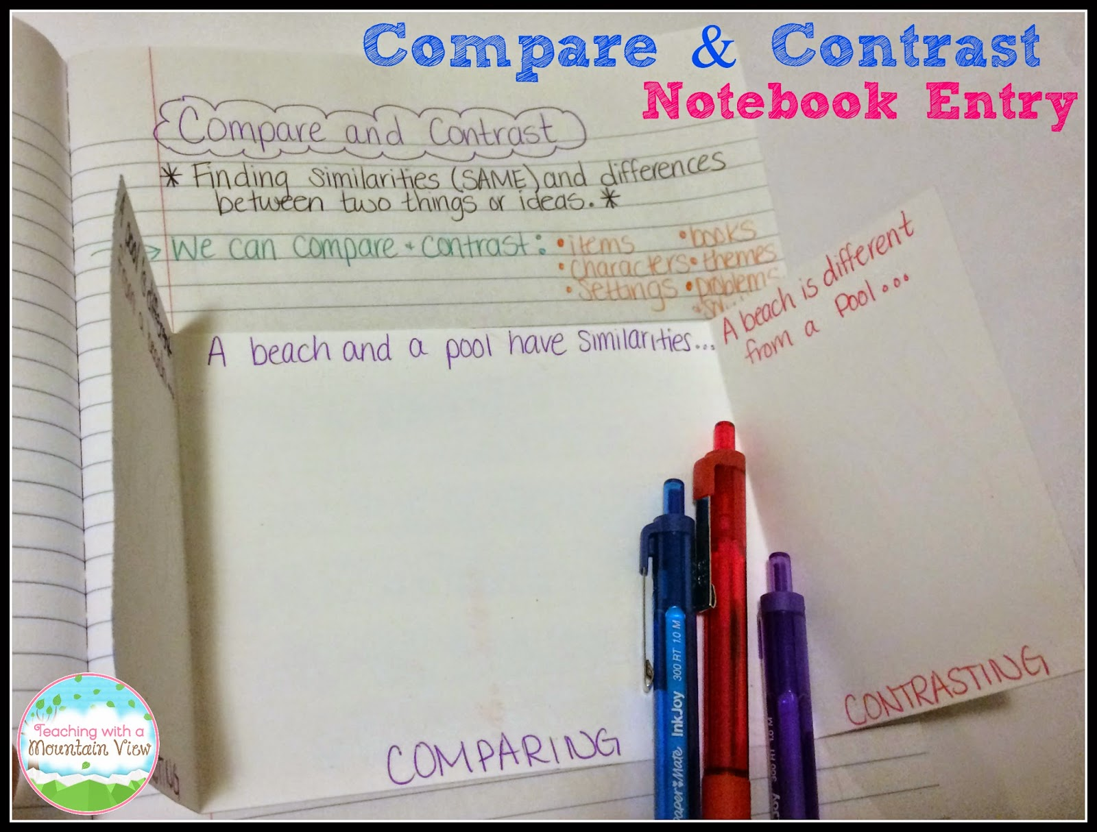 teaching students write compare contrast essay Instructional approaches to improving students' writing of compare-contrast essays: an experimental study.