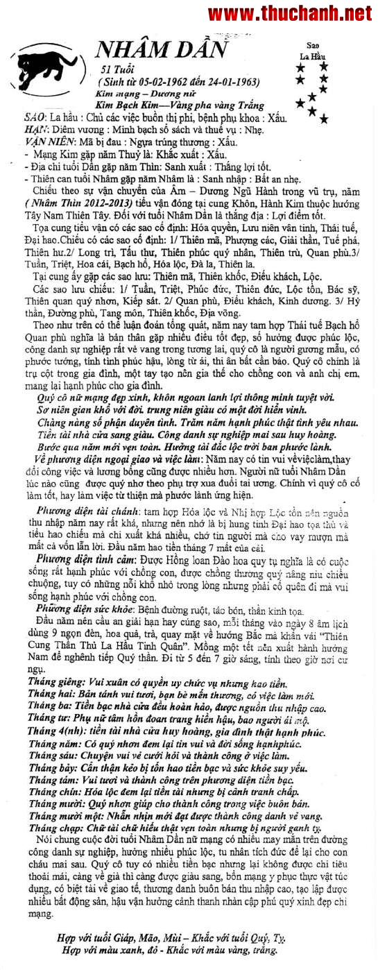 Được đăng bởi Duc Hanh Nguyen