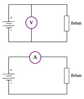 menggunakan-ampere-volt-meter