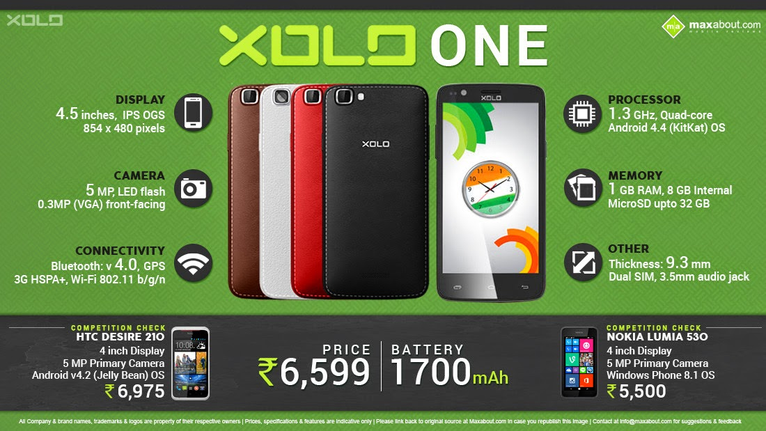 Xolo One Android Smartphone with Android L OS