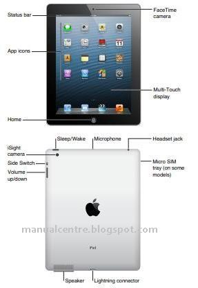 iPad mini 4 users guide - Apple Community