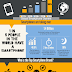 Catch More Eyes with Mobile Marketing