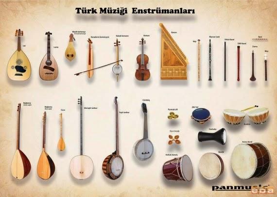 Célèbre La musique turque: 9 styles différents à découvrir! AS32