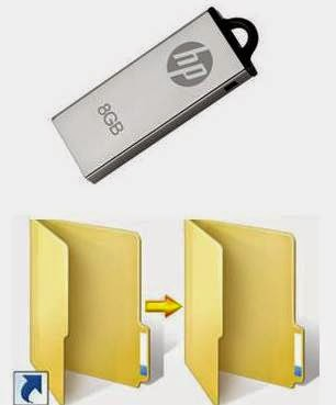 pen drive shortcut virus recovery