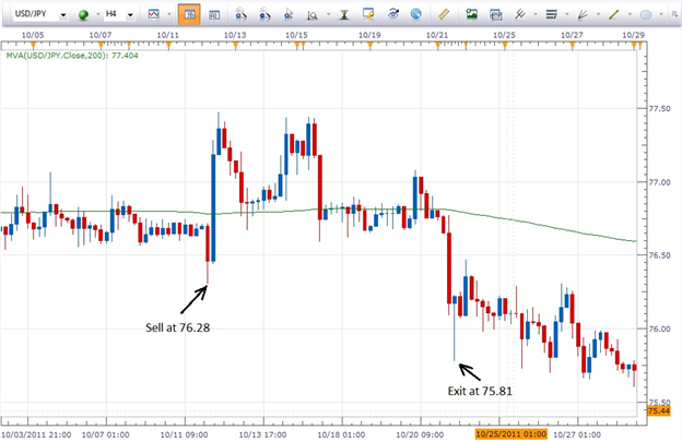 Fx trading currency pairs