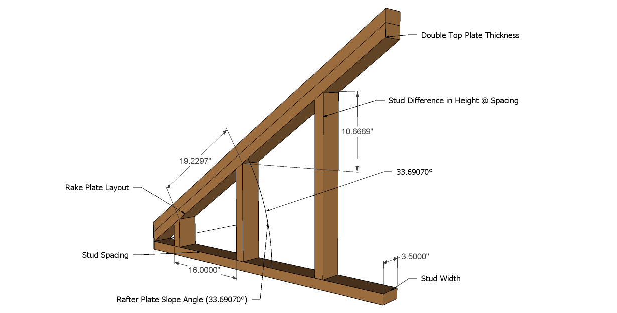 hip rafter plate layoutuse this dimension to layout studs on the hip rake wall rake plate