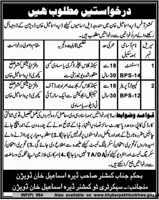 Jobs for Computer Operators in Police Department, D.I.Khan
