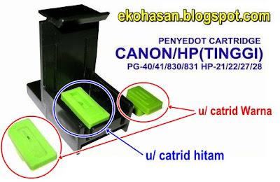 Cara Penggunaan Toolkit Penyedot Catridge Canon dan HP