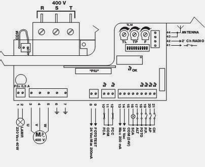 Technical data gatesgarage automation download wiring diagram wiring diagramsketch assembly nice control unit a500380v swarovskicordoba Image collections