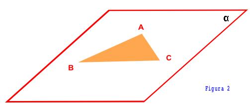 três pontos não colineares sobre um plano