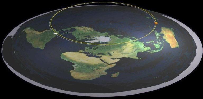 Terra plna