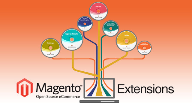 Magento Extensions by Kodematix