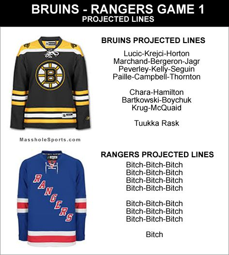 Bruins+rangers+lines+masshole+sports
