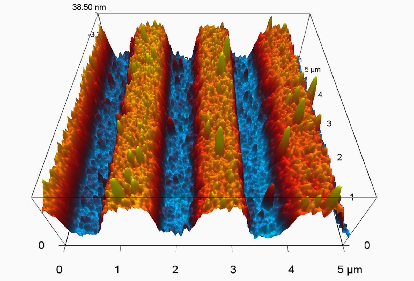 NFO thin film corduroy surface pattern