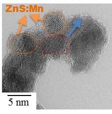 Luminescent Nanoparticles