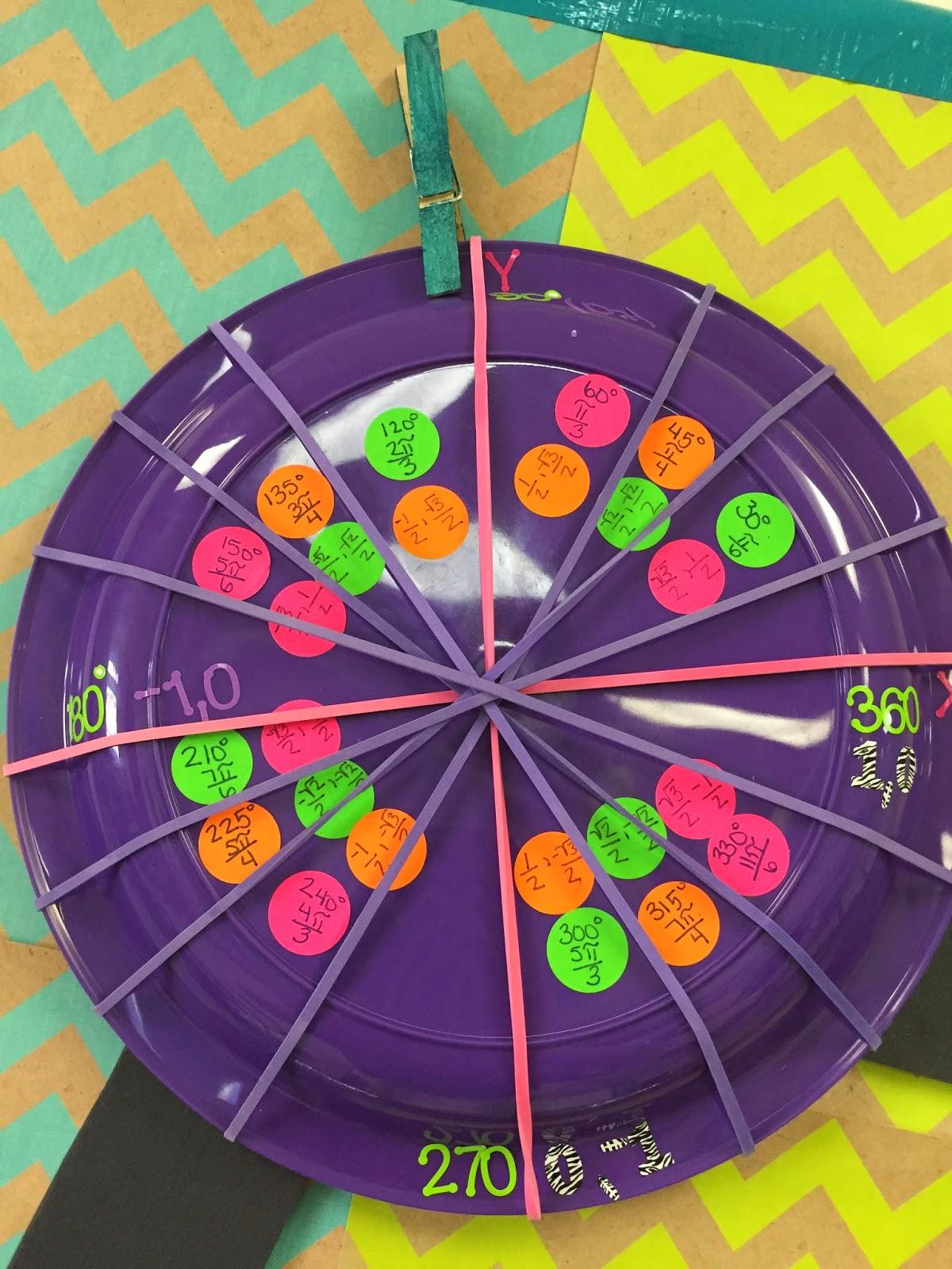 the unit circle projec