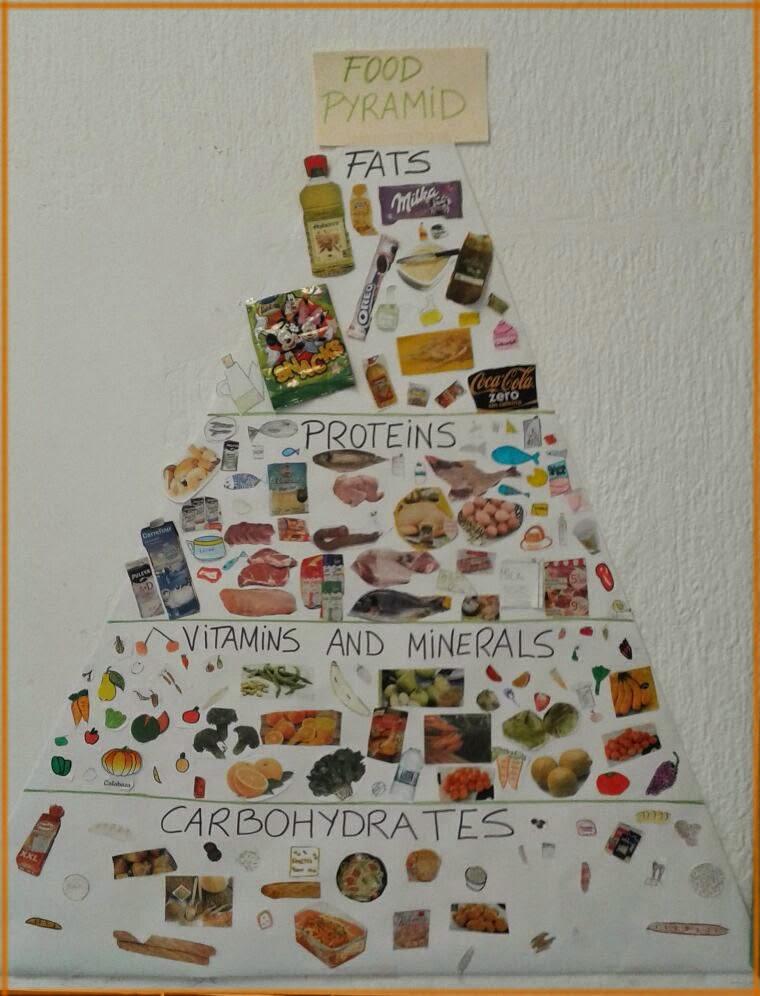 https://dl.dropboxusercontent.com/u/44858821/CURSO%2014-15/piramide.jpg
