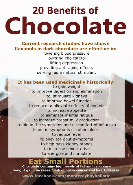 "Chocolate: The ""Candy"" with Powerful Medicinal Properties"