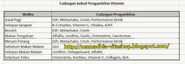Jadual Vitamin, Jadual Makan Vitamin, Cara Makan vitamin