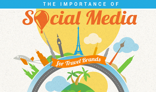 The Importance of Social Media for Travel Brands