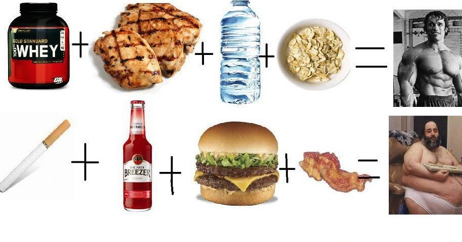The Healthy Boy Health Food Vs Junk Food