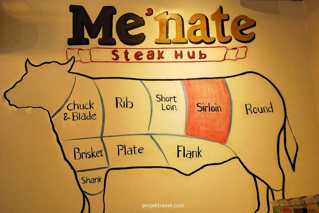 Bahagian daging lembu yang patut si pemakan tahu.
