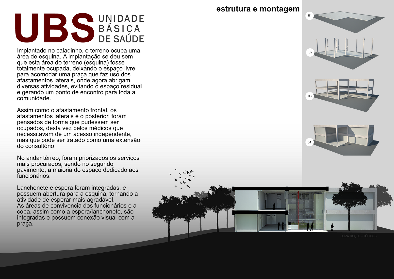UBS - Unidade básica de saúde