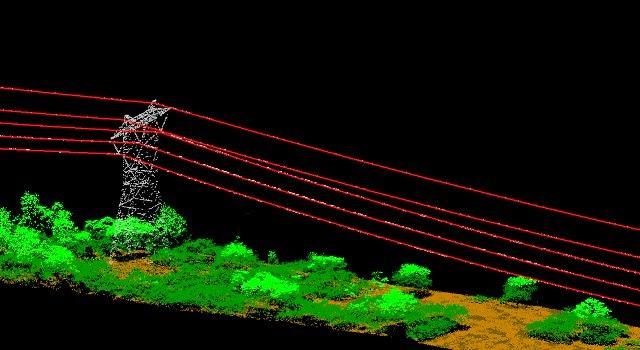 LIDAR, Imagen, Digital