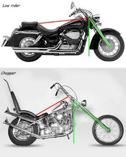 motos-estradeiras-carlinhos-miniaturas-presentes-criativos.blogspot.com