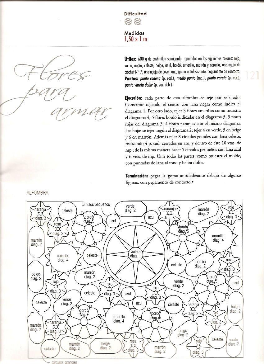 Trico y crochet madona m a alfombra de flores al crochet for Alfombra en ingles como se escribe